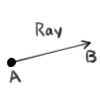 Diagram of a simple math ray.